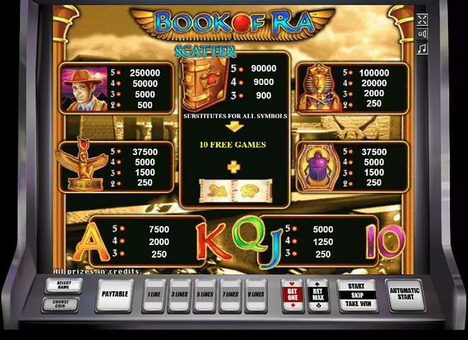 Book-of-Ra-Paytable
