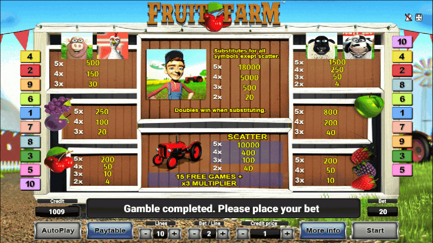 Fruit-Farm-Paytable