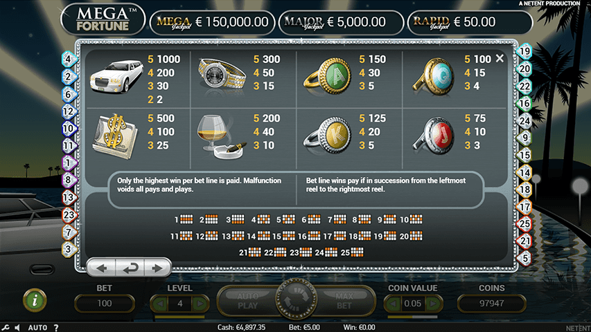 Mega-Fortune-Slot-Paytable