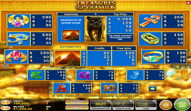 Treasures-of-the-pyramids-Paytable