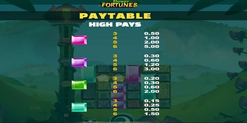 flower-fortunes-paytable-high