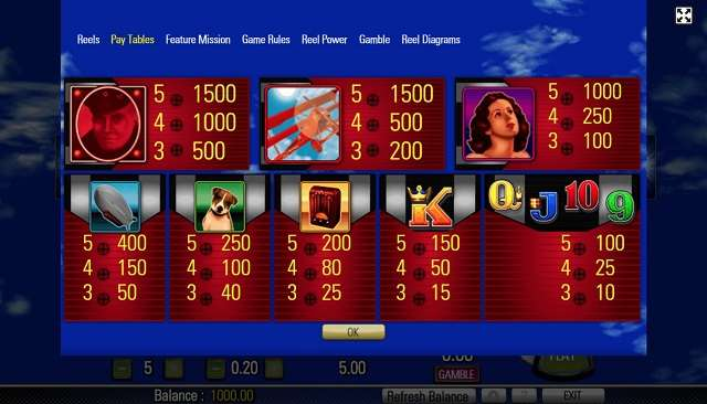 red-baron-slot-paytable