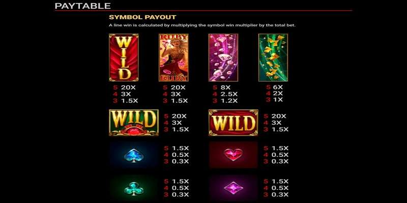 ruby-casino-queen-paytable