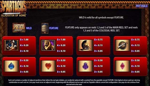 spartacus-slot-paytable